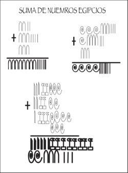 NUMEROS EGIPCIOS SUMA - Números naturales