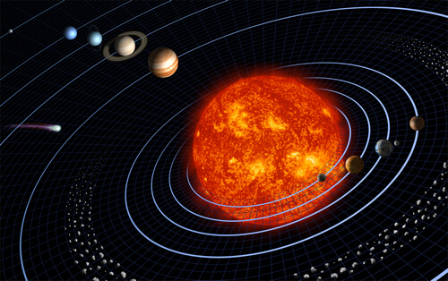 el sistema solar 2 - Nuestro planeta en el sistema solar