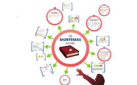 morfema2 - Reglas de acentuación