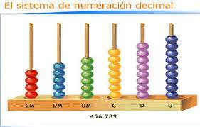 numeracion decimal - Números naturales