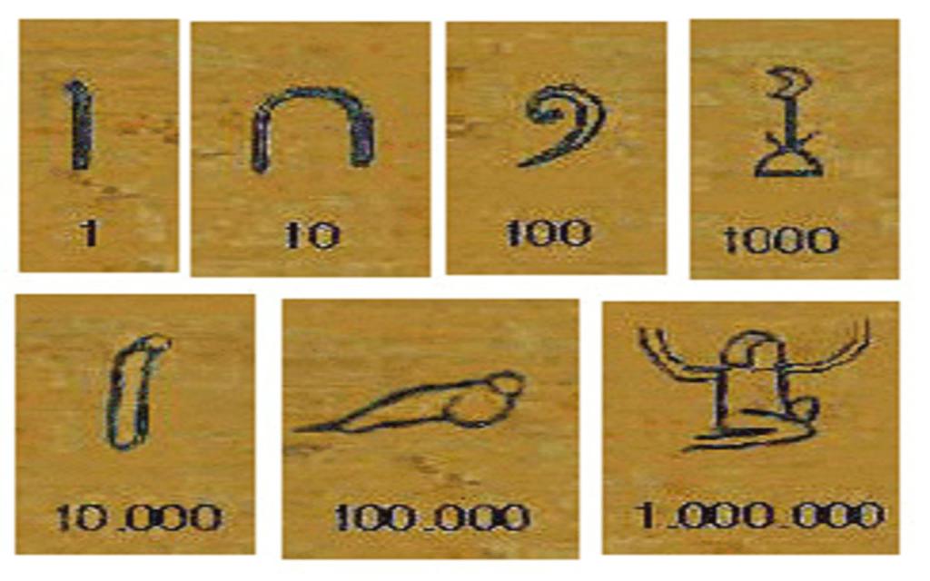 numeracion egipcia 1024x640 - Números naturales