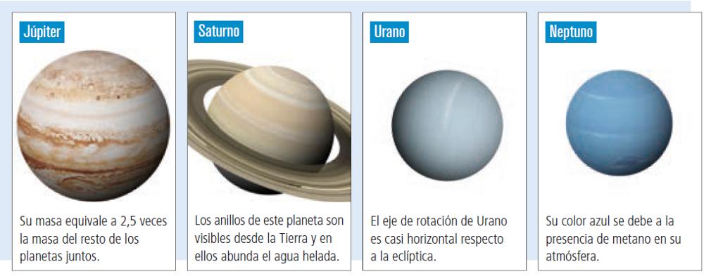 planeta exterior geografia - Nuestro planeta en el sistema solar