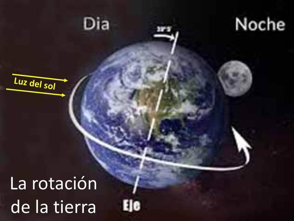rotación-de-la-tierra