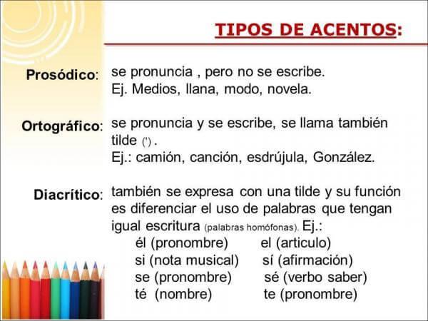 tipos de acento Castellano1 - Reglas de acentuación
