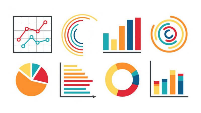 tipos de graficos y diagramas - Procesos matemáticos