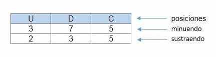 Colocamos los numeros en un cartel de posiciones 2 - Números decimales