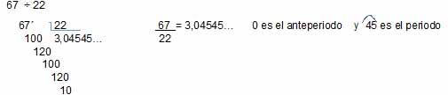 Expresion decimal ilimitada periodica mixta - Números decimales