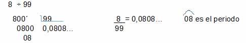 Expresion decimal ilimitada periodica pura - Números decimales