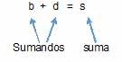 La sustraccion o diferencia - Números decimales