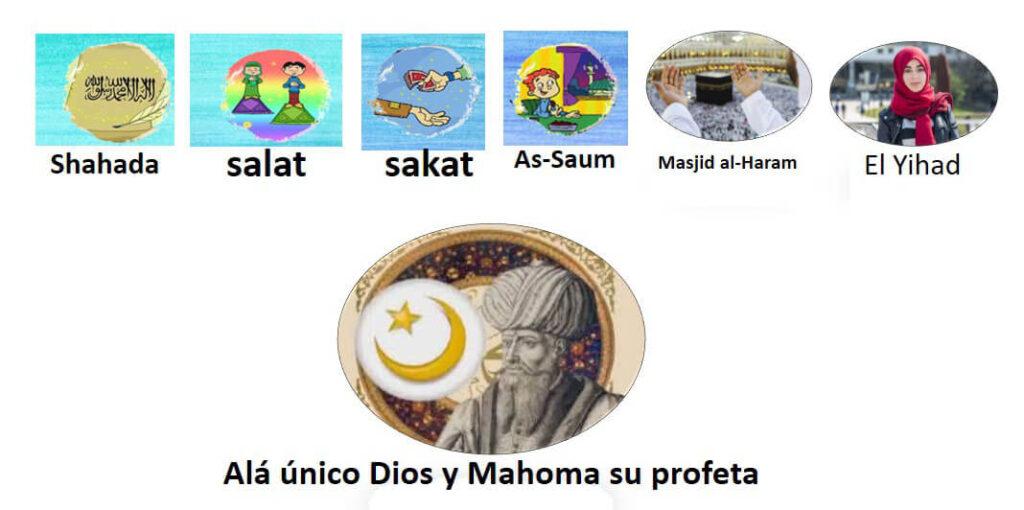 Pilarea del Islam 1024x510 - Religión del Islam