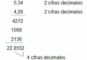 Se debe recordar que la coma indica la posicion de las unidades - Números decimales