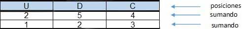 como calcula la suma - Números decimales