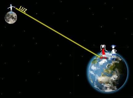 distancia universo 1 - Tierra en el universo