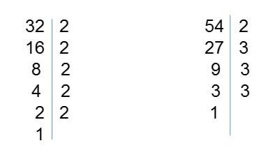 mcd 32 54 - Máximo común divisor y mínimo común múltiplo