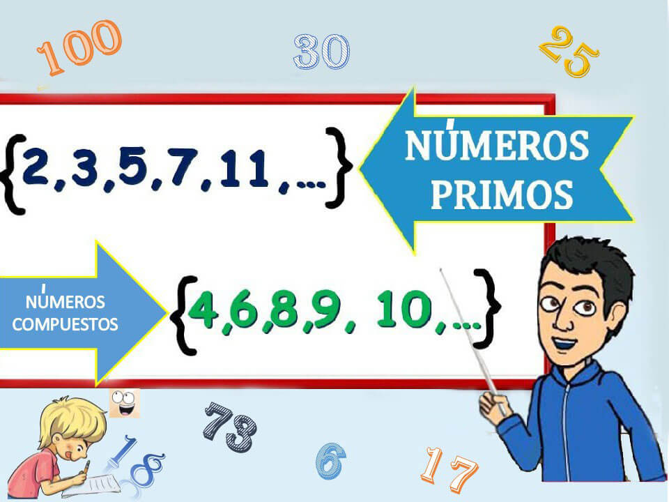 números-primos-y-compuestos