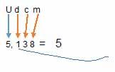 redondeo unidades - Números decimales